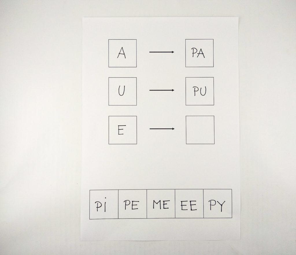 analogie jezykowe