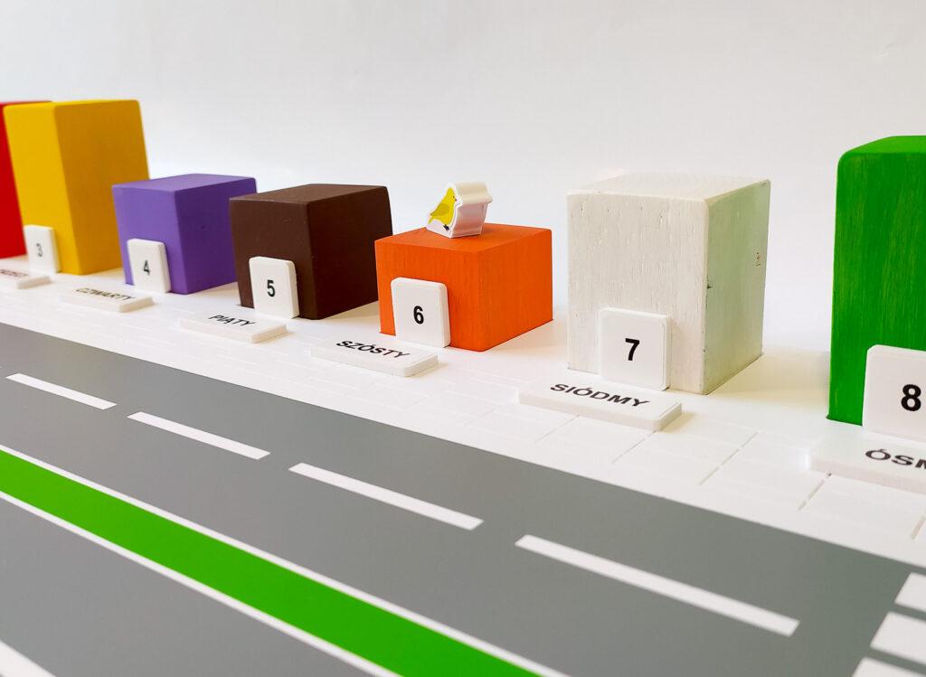 interaktywna plansza droga tokla 21