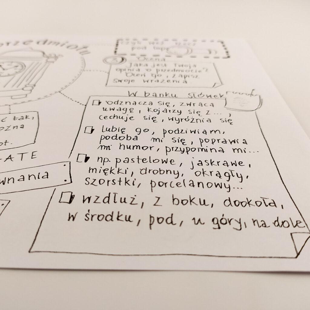 pisanie jak malowanie formy wypowiedzi 32